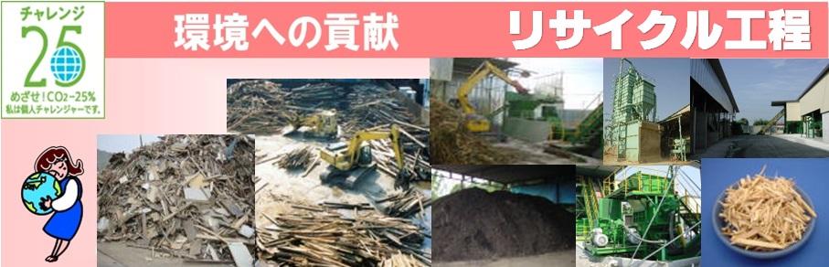 環境への貢献 リサイクル工場